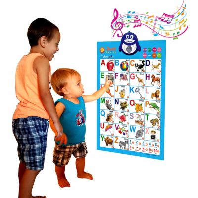 This is an image of two kids using the alphabet wall chart.
