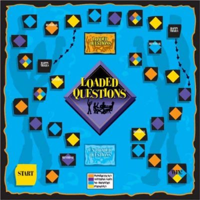 This is an image of a board game called Loaded Questions by All Things Equal, Inc.